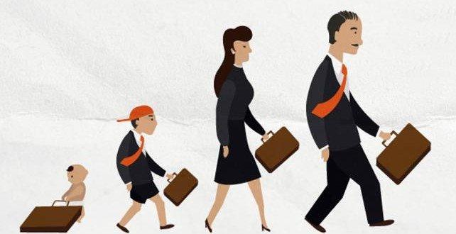 De tres a siete empresas a lo largo de la vida. El cambio de empresa según generaciones.